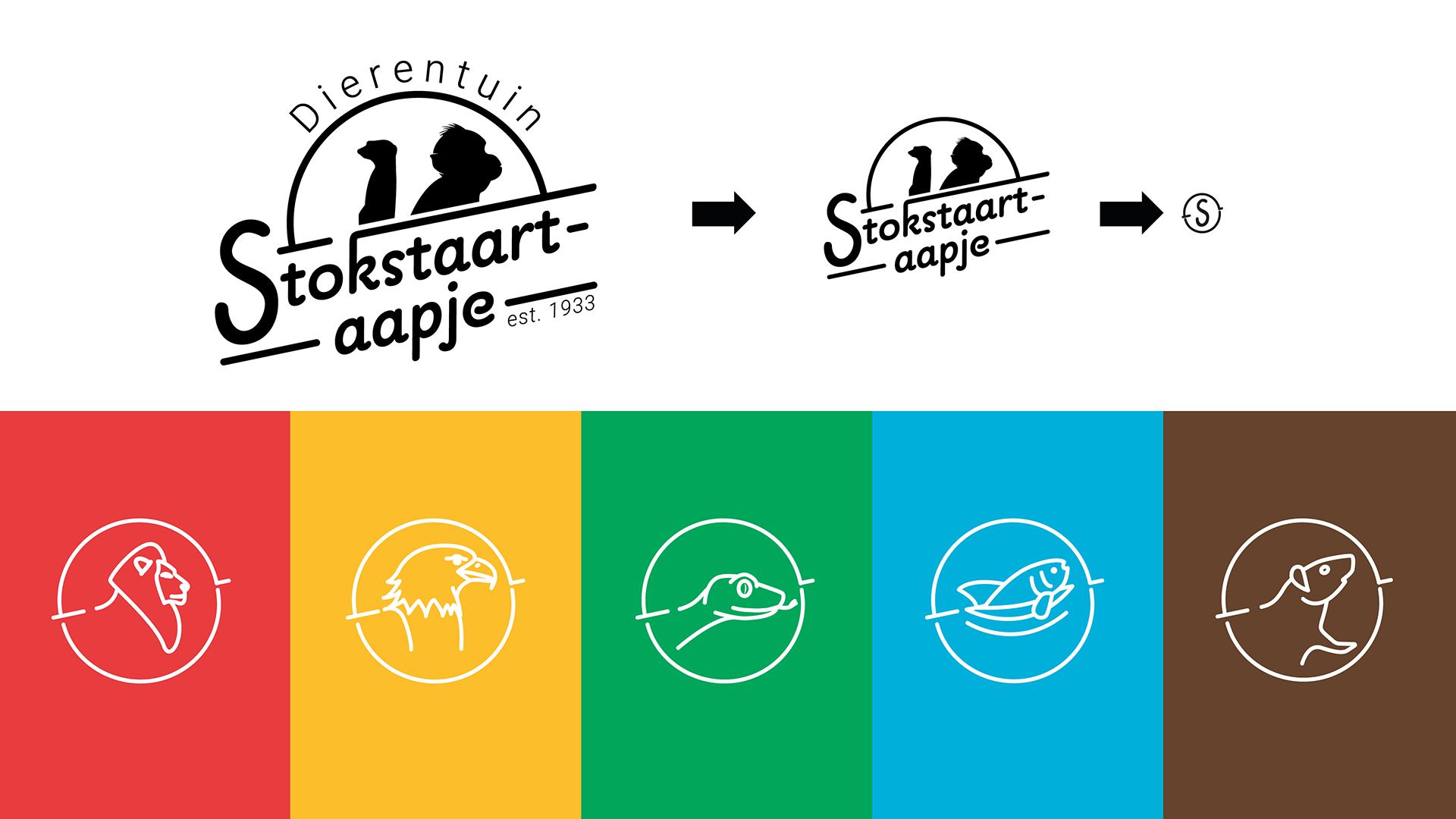 Logo Dierentuin het Stokstaartaapje